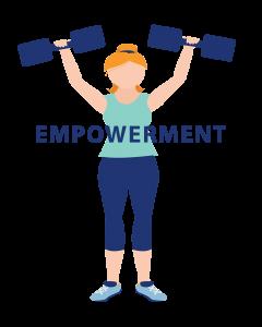 Task Based Learning TBL Student Empowerment