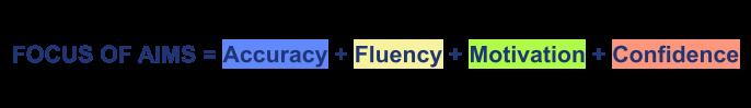 FOCUS OF AIMS = Accuracy Fluency Motivation Confidence